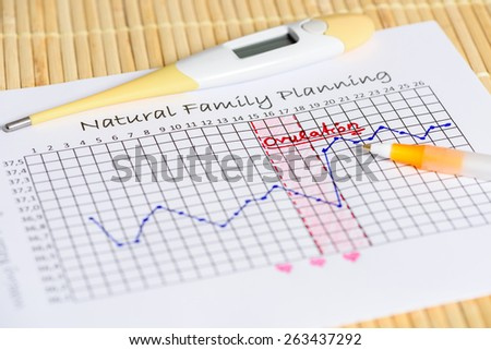 Natural Family Planning: waiting for the right moment. Thermometer with body temperature curve. - stock photo