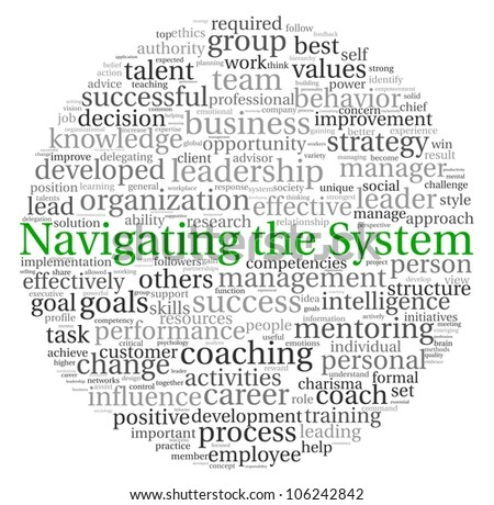 Navigating the System concept in word tag cloud on white background