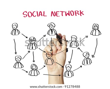network structure in a whiteboard - stock photo
