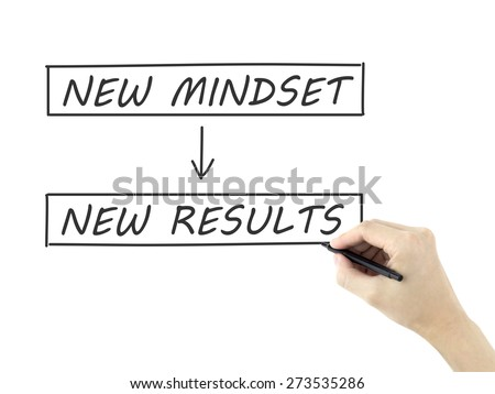 new mindset make new results written by man's hand on white background - stock photo