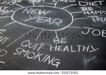 New year resolution planning on a blackboard, Healthy Lifestyle, future target
