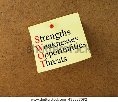 Note with word SWOT (strengths,weaknesses,opportunities,threats) - stock photo