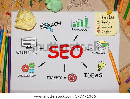 Notebook with Tolls and Notes about SEO,concept - stock photo