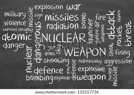 nuclear weapon word cloud on blackboard