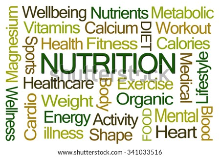 Nutrition Word Cloud on White Background