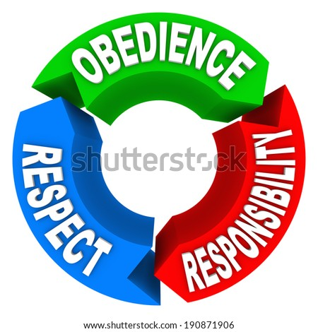 Obedience Respect Responsibility Words Follow Authority