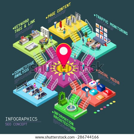Office floor as SEO concept Interior departments concept Flat 3d isometric abstract floors Competitive analysis Social media Content development and Traffic monitoring. Business people set. - stock photo
