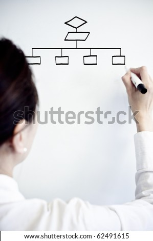 Office lady writing on white board.