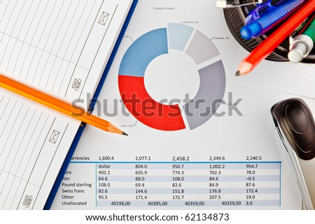 office supplies and documents with charts  on desk