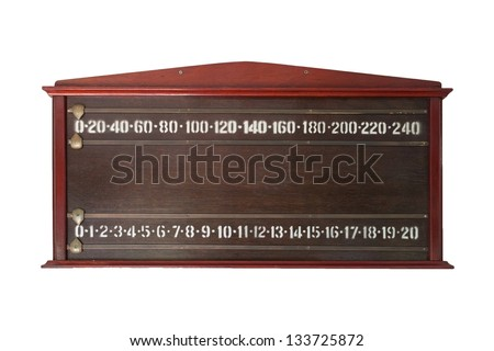 old wooden score board with blurry text