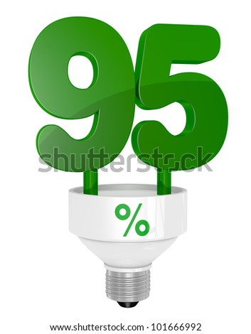 one energy saving light bulb with the number ninety five instead of the pipe (3d render)
