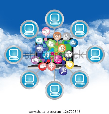 Online Business and E-Commerce Concept Present By Computer Laptop With Group of Colorful E-Commerce Icon Connected to The Network  in Blue Sky Background - stock photo