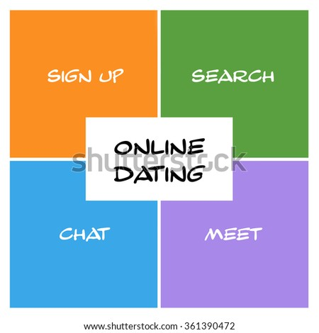 online dating terminology Five-times-married jan leeming claimed in femail last week that internet dating has given her a new lease of life - and she's not alone.