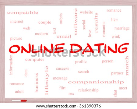 Online dating terminology in Sydney
