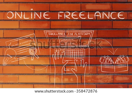 online freelance: from diploma to laptop to cash