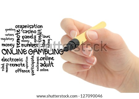 online gambling word cloud