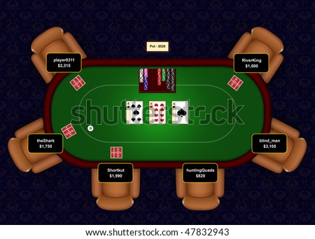 How to Play Poker: The Definitive Guide to Poker Rules