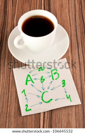 Options for action on a napkin and cup of coffee - stock photo