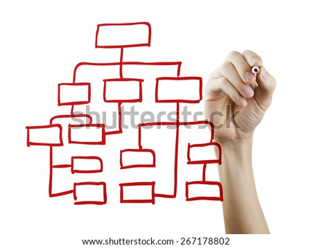 organization chart drawn by hand on a transparent board
