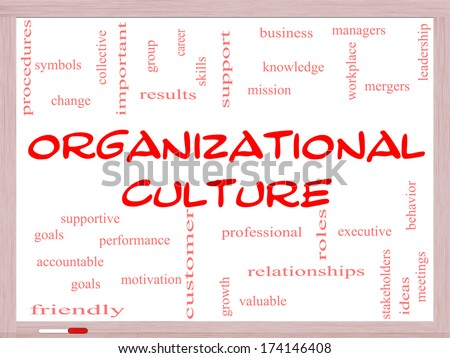 Organizational Culture Word Cloud Concept On Stock Illustration