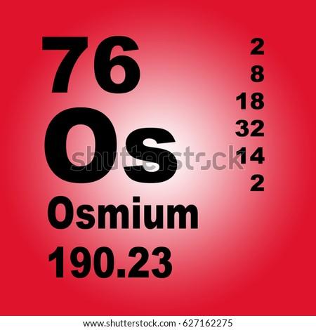 Osmium periodic table elements stock illustration 627162275 osmium periodic table of elements urtaz Choice Image