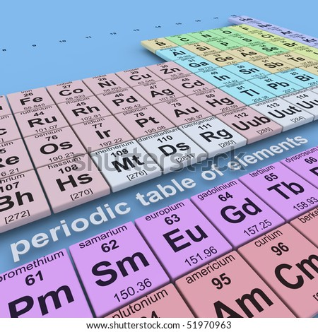 part of periodic table of  elements, three dimensional  and  colorful - stock photo