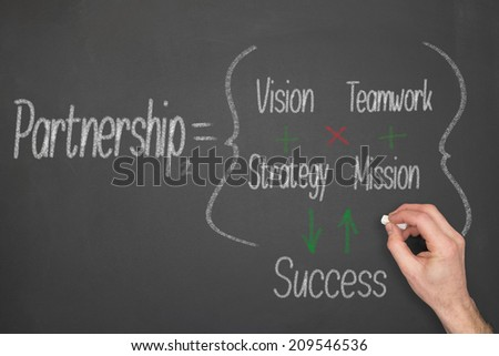 Partnership concept formula on a chalkboard - stock photo