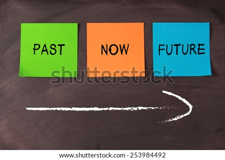 Past, now and future notes and a arrow on blackboard. - stock photo