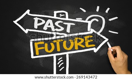 past or future on signpost concept hand drawing on blackboard - stock photo