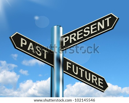 Past Present And Future Signpost Shows Evolution Destiny Or Aging