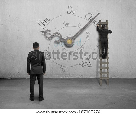 PDCA infinite loop doodle on wall with clock hands and businessmen - stock photo