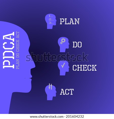 PDCA (Plan Do Check Act) diagram / schema template with head icons. Raster version. - stock photo