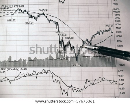 pen on the stock charts graph paper