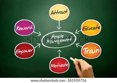 People Management flow chart, business concept on blackboard - stock photo