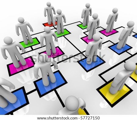 People stand in colored boxes in an organizational chart - stock photo