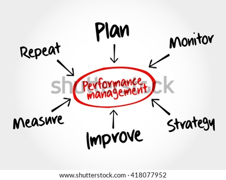 Performance management mind map flowchart business concept for presentations and reports - stock photo