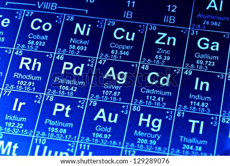 Periodic table of elements. Selective focus. - stock photo