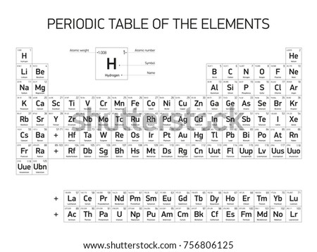 Periodic table elements black white color stock illustration periodic table elements black white color stock illustration 756806125 shutterstock urtaz Images