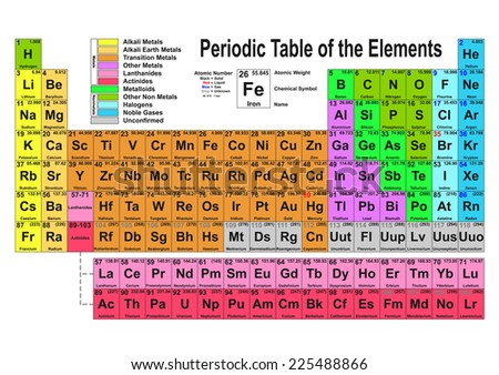 Periodic table of the elements illustration  - stock photo