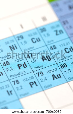 periodic table symbol Ag selective focus - stock photo