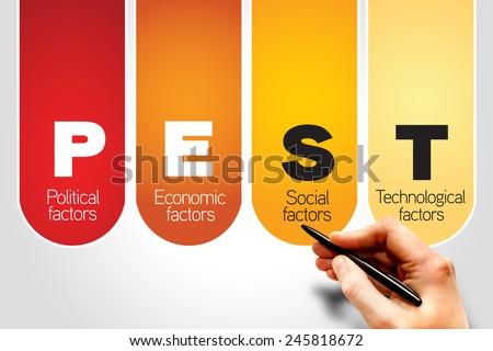 Pest Business Infographic presentation, analysis strategy - stock photo