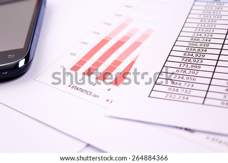 Phone and financial charts