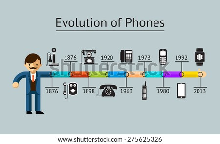 Phone evolution. Telephone communication progress, mobile classic device - stock photo
