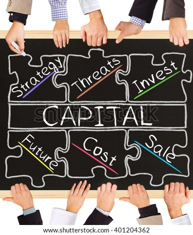 the notion of capital essay Sociology essay - in sociology, the term social class is most often used to refer to the primary system of social stratification found in modern capitalist societies.