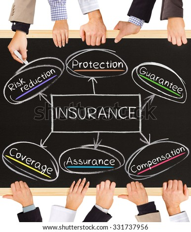 Photo of business hands holding blackboard and writing INSURANCE concept - stock photo