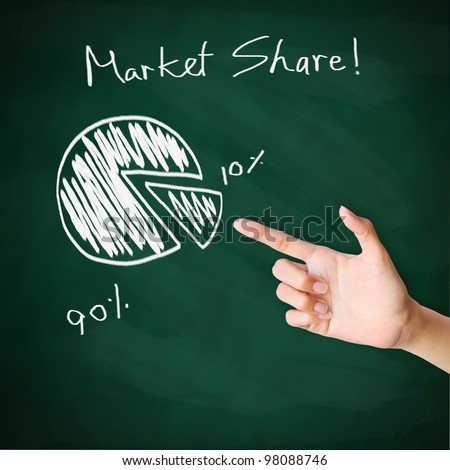 Pie chart drawn on the chalkboard with hand pointing - stock photo