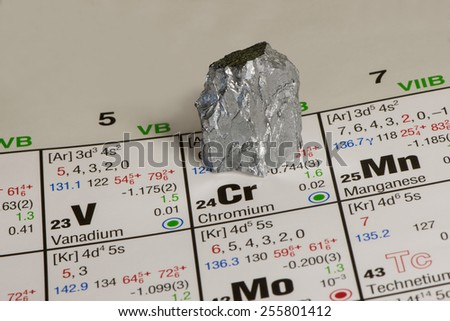piece of chromium on periodic table of elements - stock photo