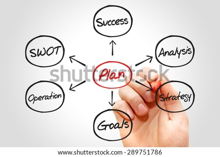 Plan diagram, business concept - stock photo