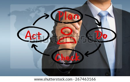 plan do check act diagram concept hand drawing by businessman