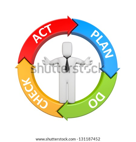 Plan Do Check Act diagram with businessman - stock photo